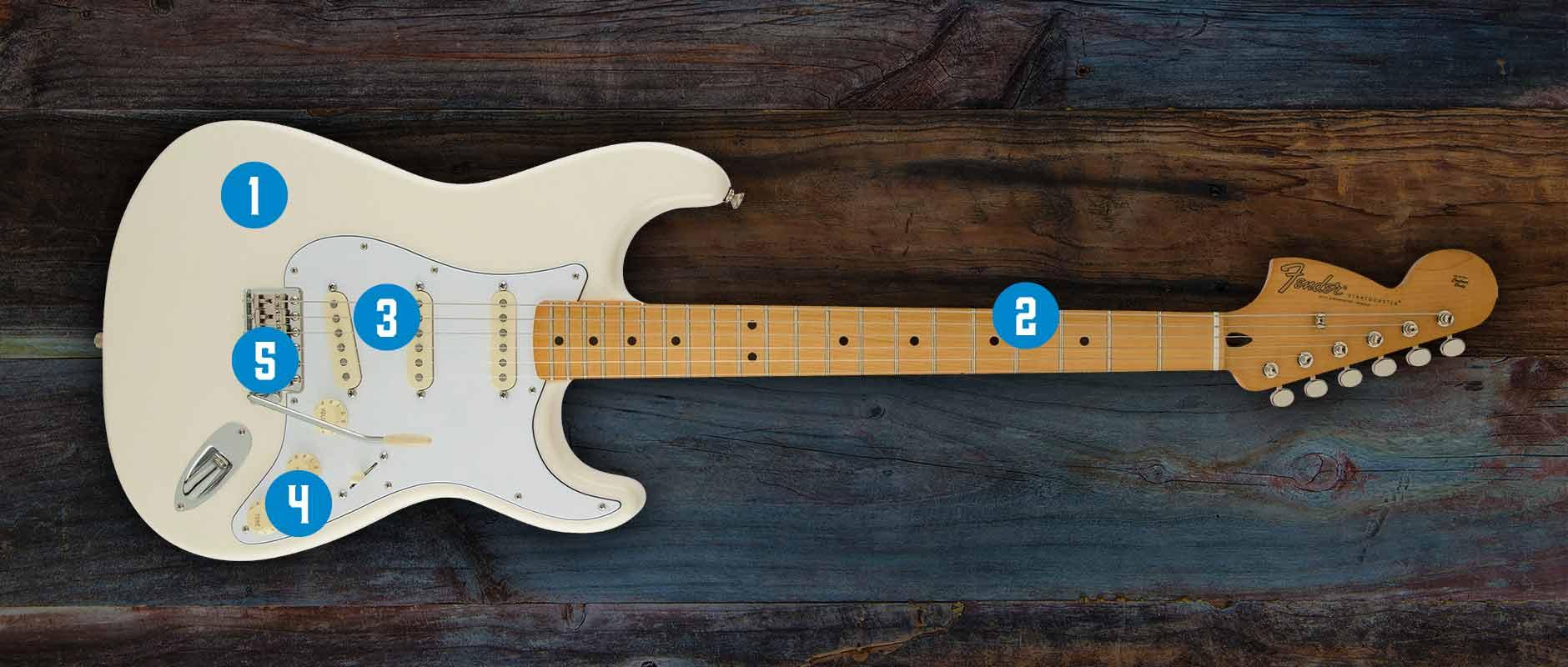 Fender Jimi Hendrix Signature Strat